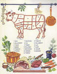 Click for more details of Cuts of Beef (cross-stitch kit) by Eva Rosenstand