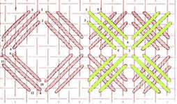 Broad cross stitch worked in groups of four - click to enlarge