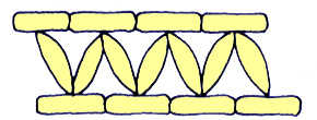 Closed chevron stitch - click to enlarge
