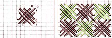 Broad cross stitch - click to enlarge