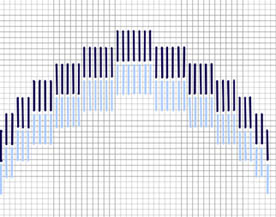 Bargello tieback pattern