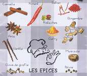 Click for more details of Les Épices (Spices) (cross stitch) by Marie Coeur