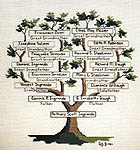 Click for more details of My Family Tree (cross-stitch pattern) by The Family Tree