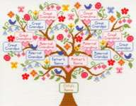Click for more details of My Family Tree (cross stitch) by Bothy Threads