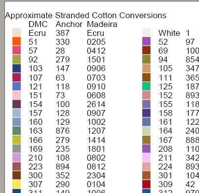 Click for more details of Thread/Floss Conversion Chart (miscellaneous) by Anne Peden
