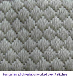 Cross stitch, Needlecraft and Embroidery Glossary - Half