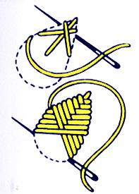 Cross stitch, Needlecraft and Embroidery Glossary - Radiating stitch