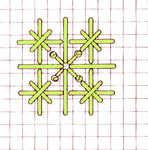 Bouquet stitch variations