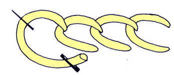 Broken Chain stitch