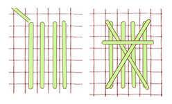 Gate stitch